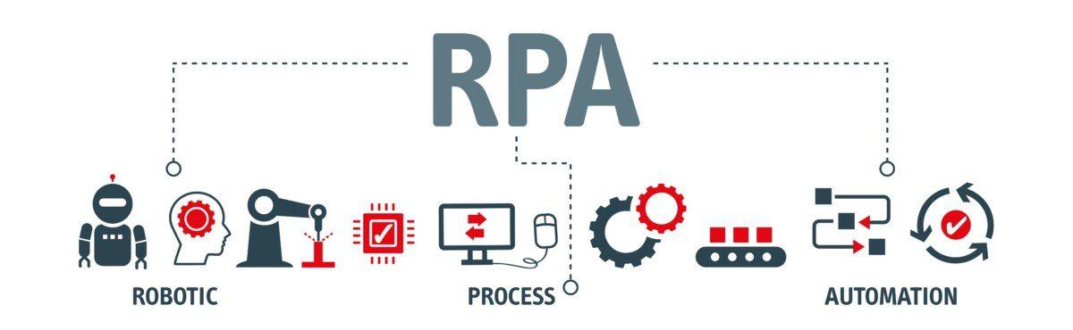 6 trin til at få implementeret digital arbejdskraft og RPA